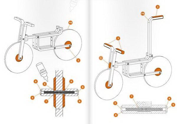 """把凳子变成儿童自行车,创意无限""""玩""""宜家第9张图片"""