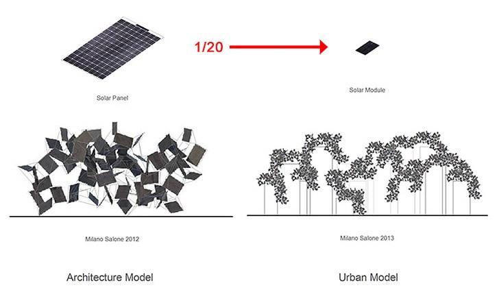太阳能能源城市景观在米兰设计周揭开面纱第7张图片
