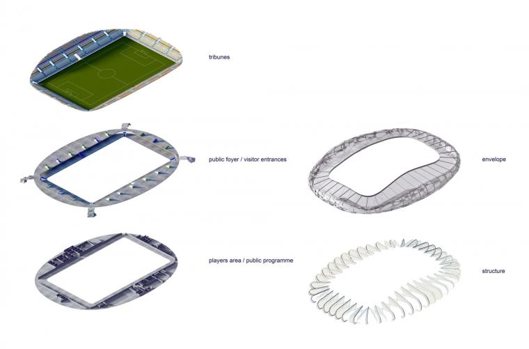 白俄罗斯鲍里索夫足球体育场分析-白俄罗斯鲍里索夫足球体育场第21张图片