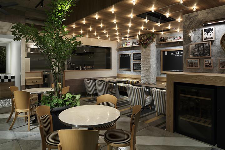 日本大阪意大利面和烧烤店室内就-日本大阪意大利面和烧烤店第3张图片