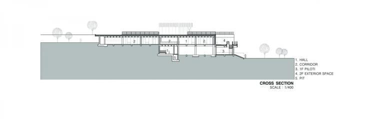 韩国庆北国立大学建筑工作室剖面-韩国庆北国立大学建筑工作室第25张图片