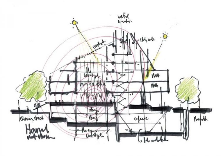 美国哈佛艺术博物馆草图-美国哈佛艺术博物馆第23张图片