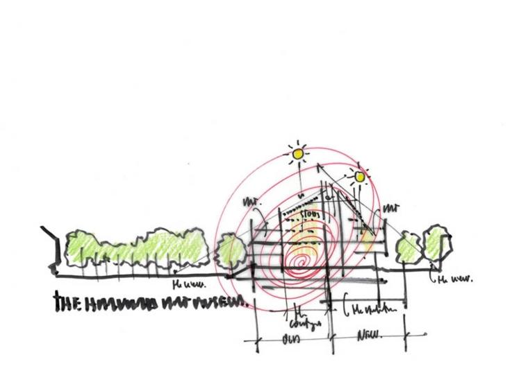 美国哈佛艺术博物馆草图-美国哈佛艺术博物馆第24张图片