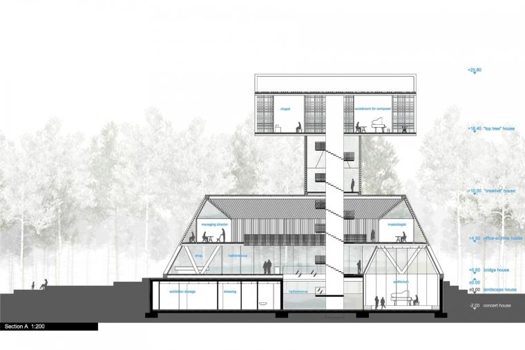 爱沙尼亚ArvoPärt中心-韩国Silentium住宅剖面图-爱沙尼亚Arvo Pärt中心第16张图片