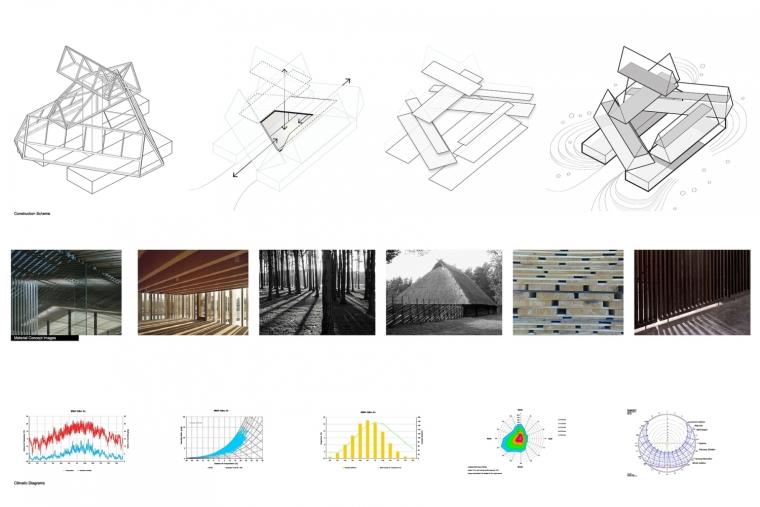 爱沙尼亚ArvoPärt中心-爱沙尼亚Arvo Pärt中心分析图-爱沙尼亚Arvo Pärt中心第34张图片