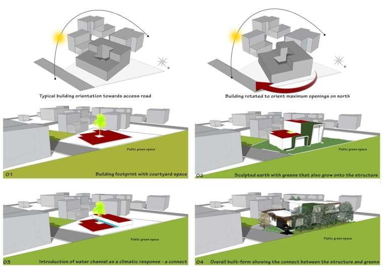 印度班加罗尔四合院住宅示意图-印度班加罗尔四合院住宅第11张图片
