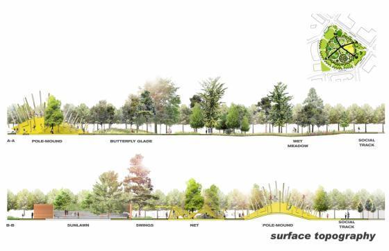 美国费城环形公园剖面图-美国费城环形公园第22张图片