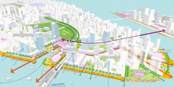 新加坡商业和文化新集群总体规划-新加坡商业和文化新集群总体规划第12张图片
