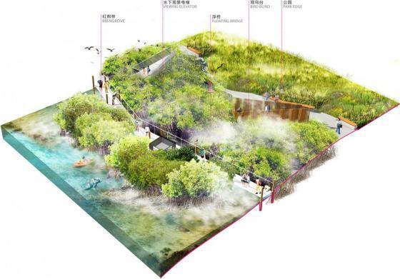 新加坡商业和文化新集群总体规划-新加坡商业和文化新集群总体规划第11张图片