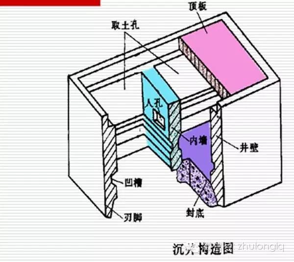 图解南京长江隧道盾构施工全过程_8