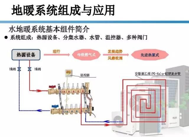 72页|空气源热泵地热系统组成及应用_12