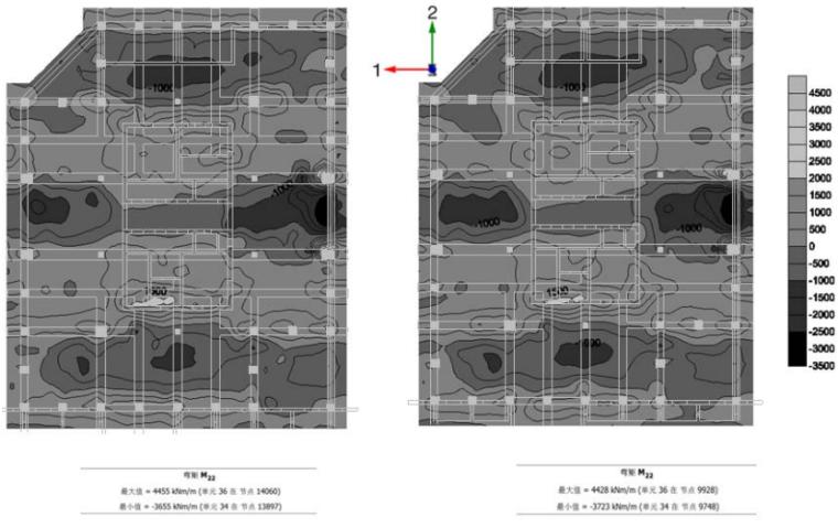 CFG桩复合地基增强体偏位影响分析_1