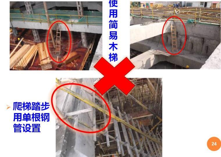 基坑安全防护管理培训讲义PPT_3