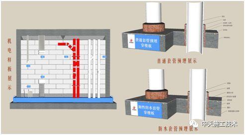 招商开元中心一期项目BIM技术应用_12