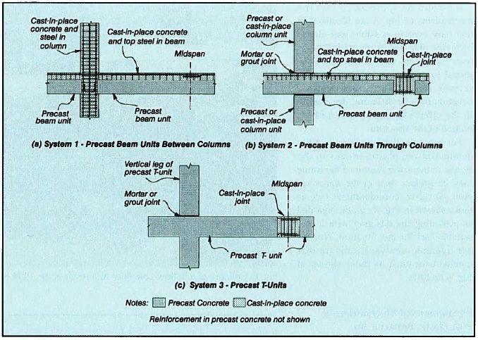 装配式混凝土结构在新西兰(上)_1