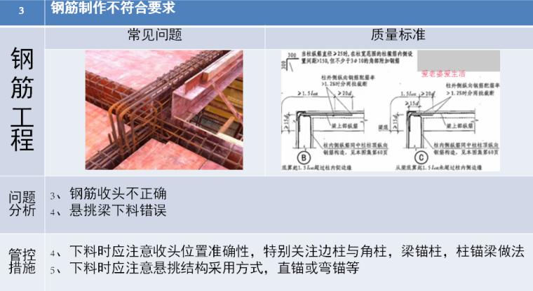 建筑工程质量管理及主体工程质量通病管控图文讲义PPT(70页)-钢筋制作不符合要求