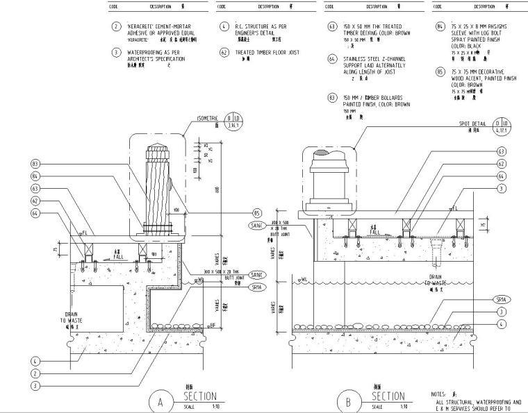 [四川]成都中海名城某居住区景观设计全套施工图(包含+植物配置)-剖面详图