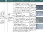 [北京]输变电工程标准工艺应用图册(图文并茂)