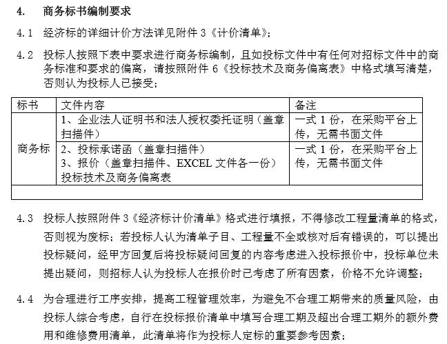成都万科H3B总承包工程招标文件(8页)