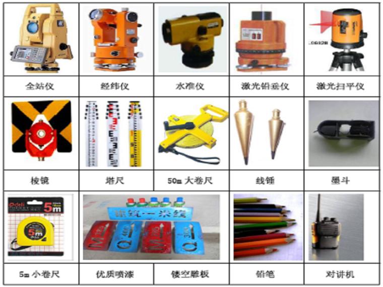 [郑州]高层综合楼工程精细放线施工方案(12页)