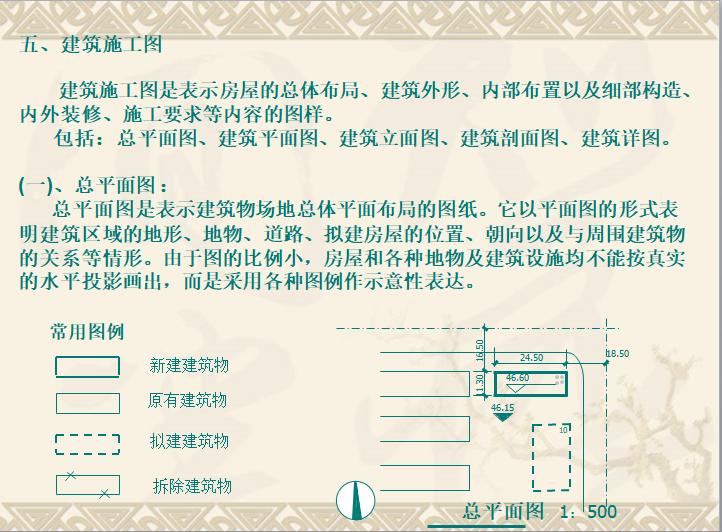 造价员基础知识建筑识图课件_10