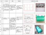 轨道交通工程文明施工标准化要求组稿手册123页(图文展示)