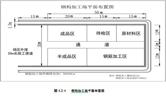 隧道单线铁路隧道施工组织设计_7