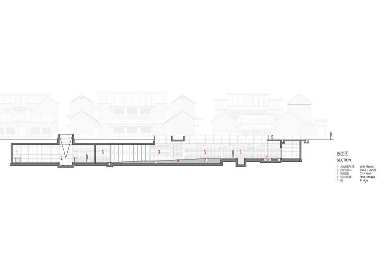徐州现代语境表现的城墙博物馆剖面图(16)
