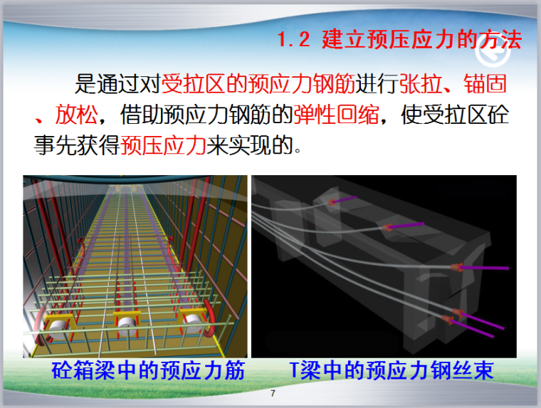 预应力混凝土施工培训讲义(69页,附图丰富)_2