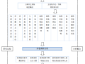 地铁上盖物业商业综合体实例研究--以上海市五角场地区为例