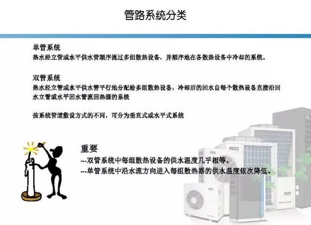 72页|空气源热泵地热系统组成及应用_39