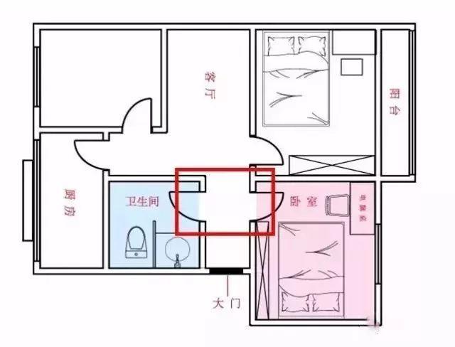 卧室门对卫生间门怎么解决,别纠结,奥斯卡颁给你这几套方案!