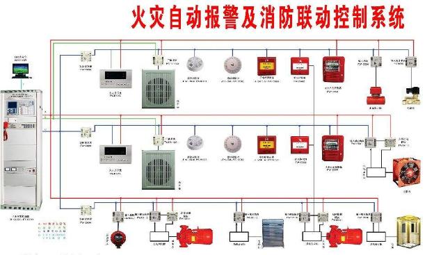 柳州城市职业学院火灾消防报警系统设计方案