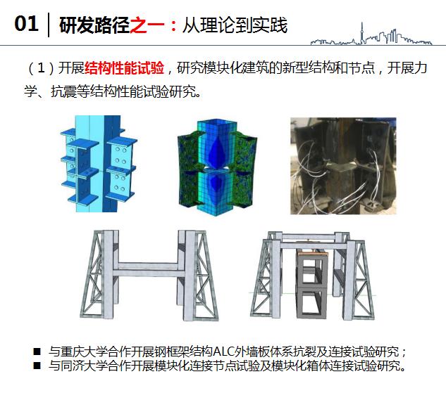 中建钢构住宅产业化汇报文件(附图丰富)_6