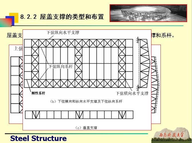 钢桁架与屋盖结构-西南科技大学_12