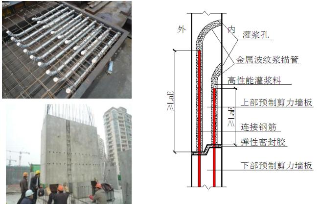 装配式剪力墙结构连接技术及工程应用_4