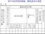建筑装饰装修工程施工项目管理(179页)