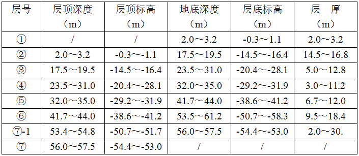 华能发电厂二期主厂房桩基工程施工组织设计_2