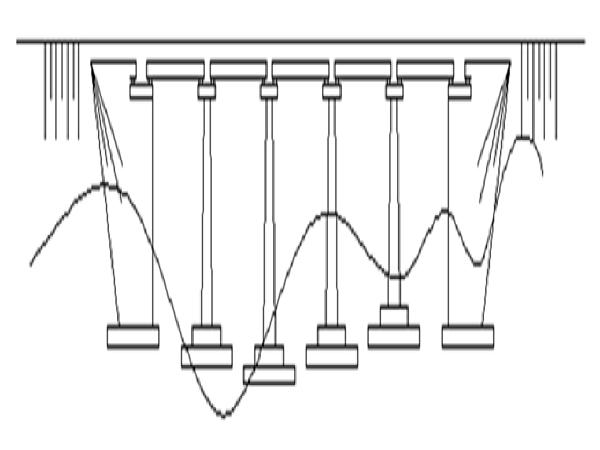 双鱼大桥下部结构设计(毕业论文共152页)