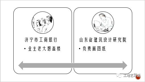 绘图量减少2/3的方法—平法标注的由来及历史_9