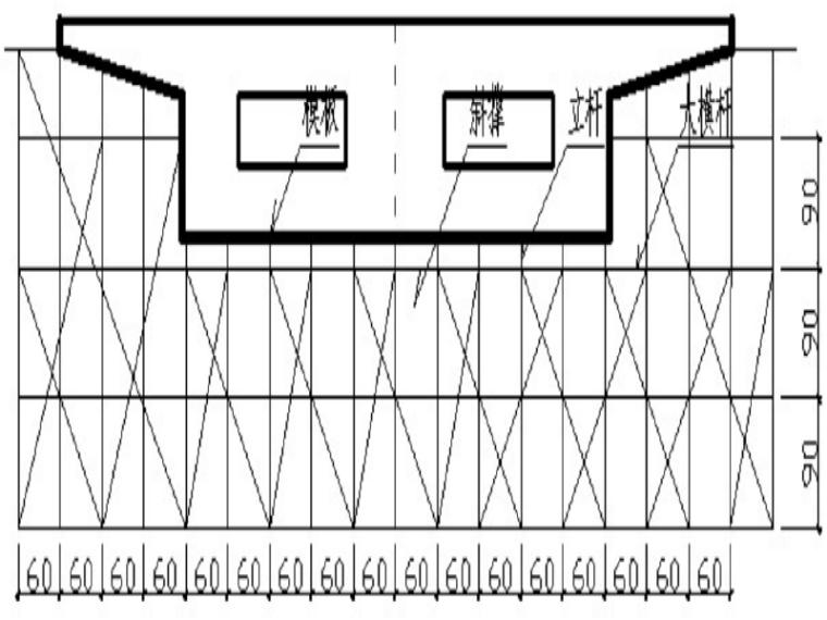 省道隧道工程桥梁现浇箱梁满堂支架施工计算_1