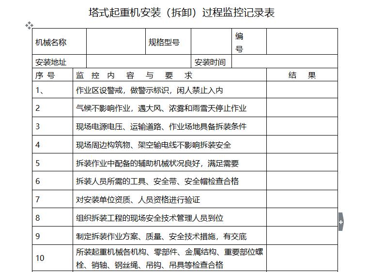 塔式起重机安装(拆卸)过程监控记录表