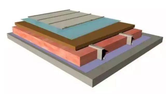 3种组合形式把控保温结构未来趋势,快收藏