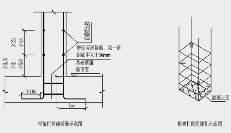河北联合大学新校园建设项目施工总承包工程施工组织设计_6