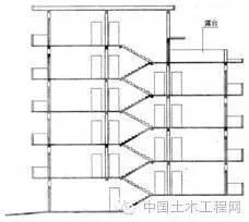 建筑工程建筑面积计算规范,值得收藏_5