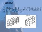 砌筑工程施工工艺及质量管控讲解(82页)