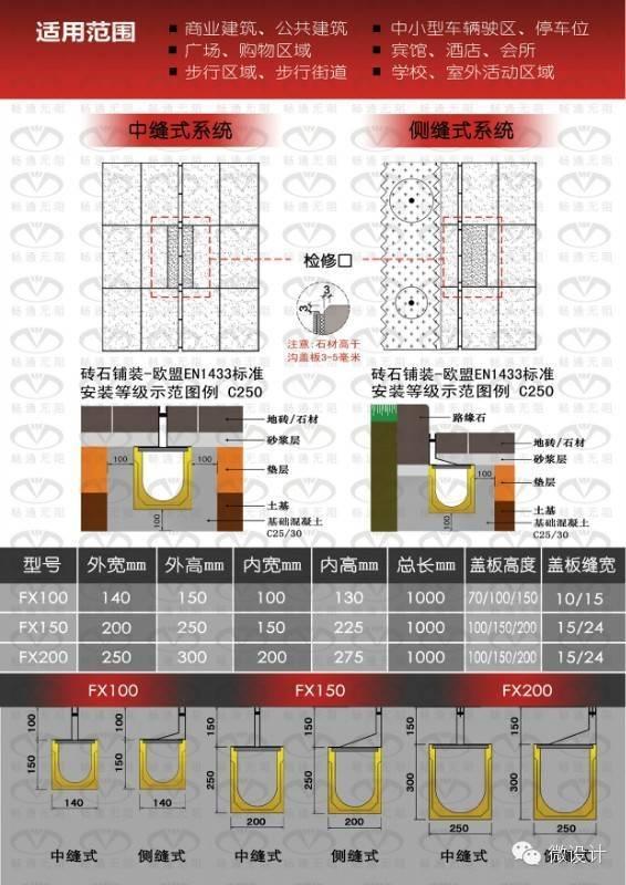 缝隙式排水·精致化景观细节设计_19