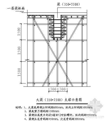 深圳某高層板樓群高大模板及支撐施工方案和計算書