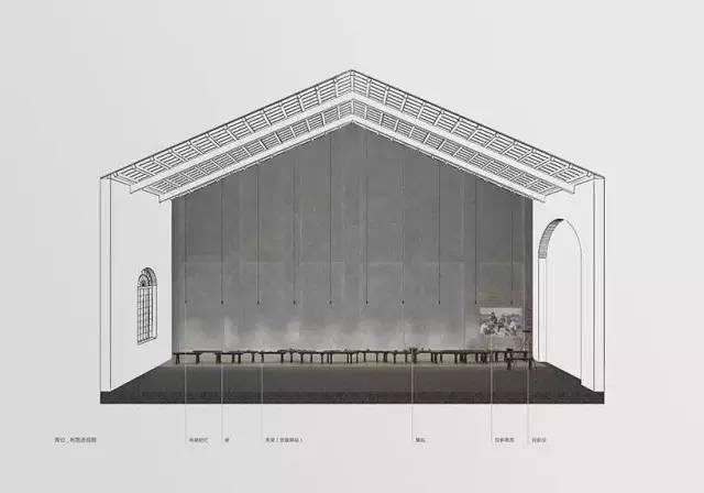 威尼斯双年展 中国馆印象:平民设计,日用即道_20