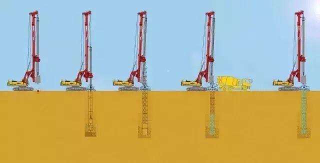 旋挖钻机四大施工工艺,值得收藏!